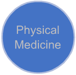 Physical Medicine helps treat long-term pain of patients